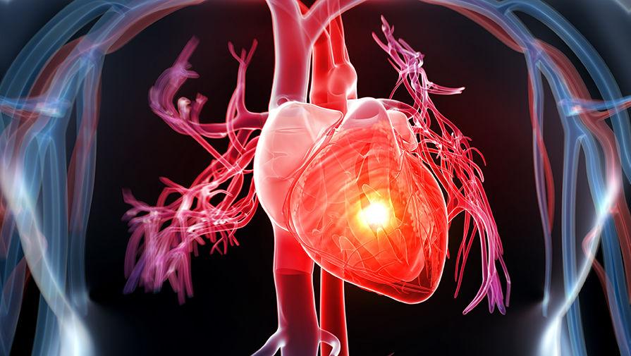 Наследственная гипертония — Cardio